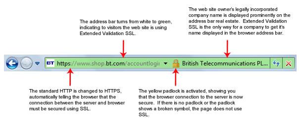 Buy SSL Certificates - GeoTrust, VeriSign, Symantec, Comodo & Globalsign